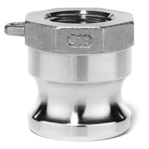 Cam and Groove Couplings